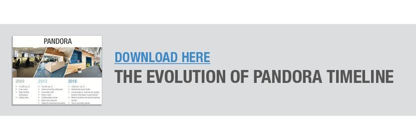 Download the Evolution of Pandora Timeline