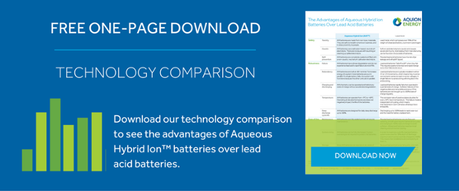 lead acid battery performance