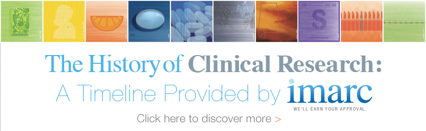 The History of Clinical Research Timeline