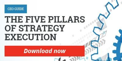 CEO Guide The Five Pillars of Strategy Execution