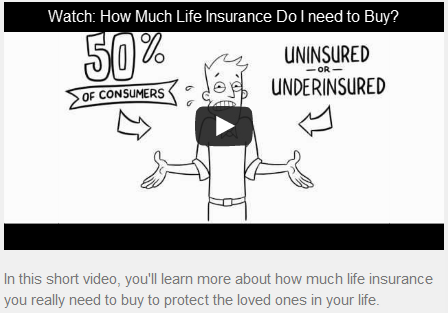How-Much-Life-Insurance-Do-I-Need-to-Buy?