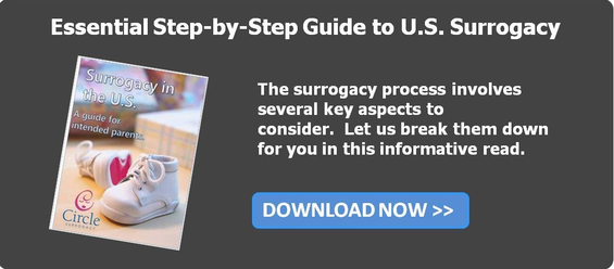 international surrogacy