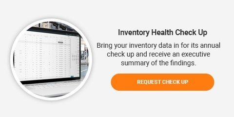EazyStock Inventory Optimization Health Check Up Analysis
