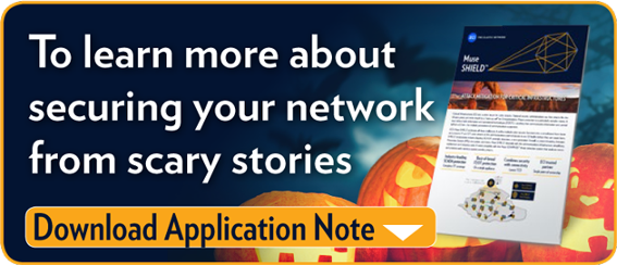 "Is everything old new again? Learn more from ECI's application note: ""Network Evolution to 200G with Apollo"""