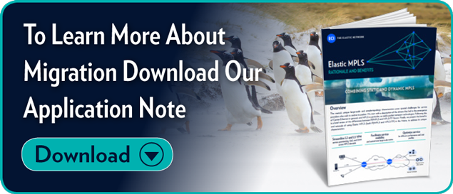 For More Information On Migration, Download Our Application Note