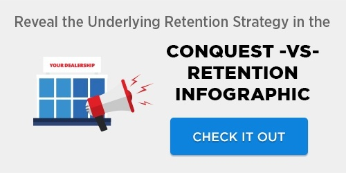 Reveal the Retention Strategy
