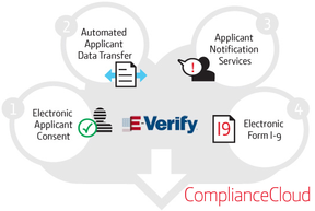 FCRA Compliance Cloud Services