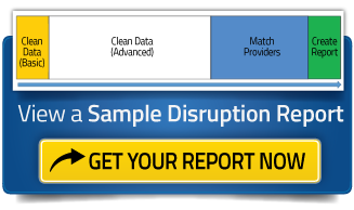 Sample Disruption Report