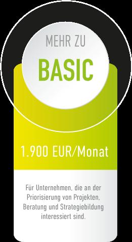 Inbound Marketing BASIC-Paket | Wohlfahrt Leipzig