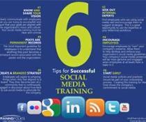 6 Tips to Social Media Training