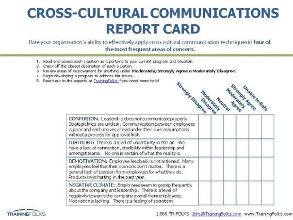 Cross-Cultural Communications Report Card_Free Download