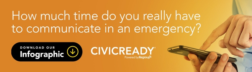 Infographic: How Much Time Do You Have to Communicate in an Emergency