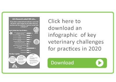 ACA_Research_Veterinary_practices_2020_infographic