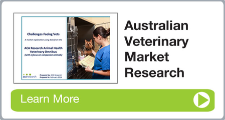 Free Market Research Animal Health Veterinary