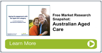 Australian Aged Care Market Research