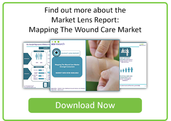ACA Market lens report mapping the wound care market amongst consumers