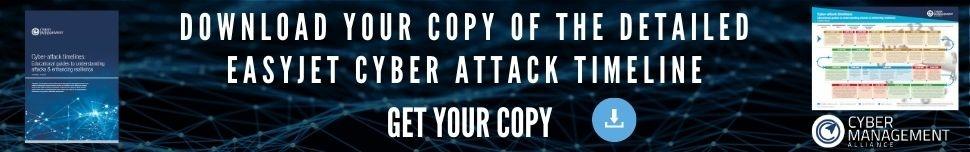 Easyjet Cyber Attack Timeline