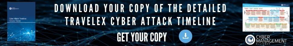 Travelex Cyber Attack Timeline