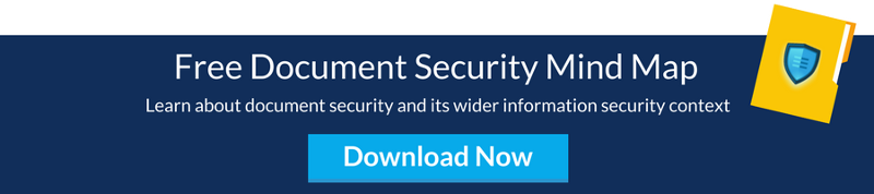 Document Security Mind Map Shieldox