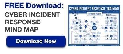 Cipr cyber management alliance for Cyber incident response plan template