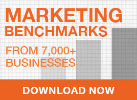 inbound marketing benchmarks