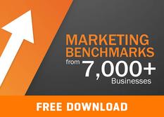 inbound marketing benchmarks