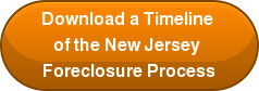 Download a Timeline  of the New Jersey  Foreclosure Process