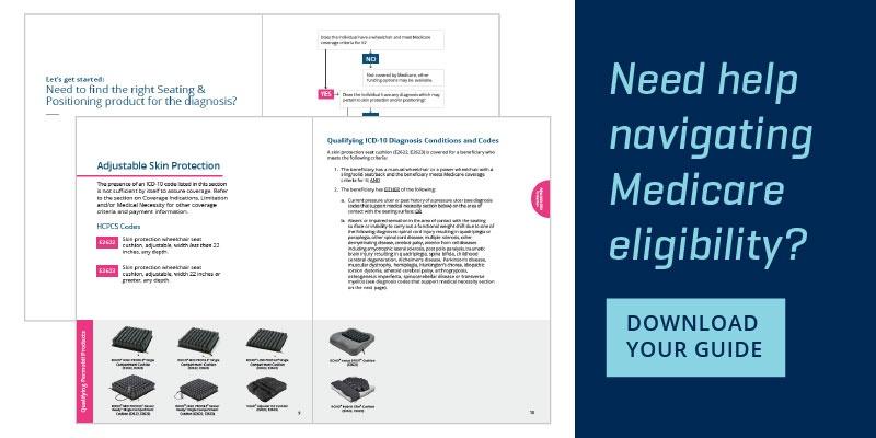 Medicare eligibility navigator