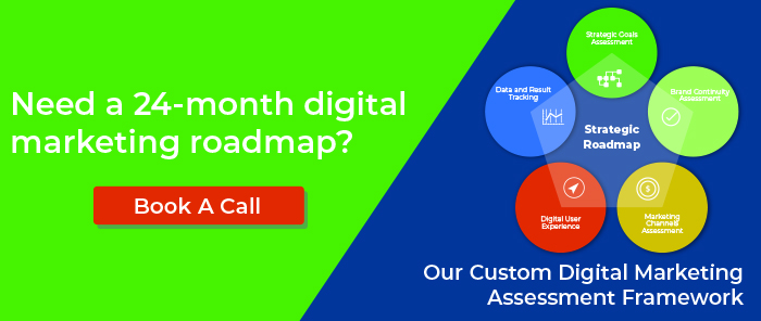 Digital Marketing Assessment Book a Call
