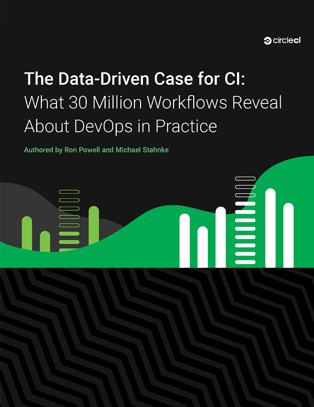 The Data-Driven Case for CI: What 30 Million Workflows Reveal About DevOps in Practice