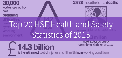 TOP-20-HSE-Health-and-Safety-Statistics-of-2015