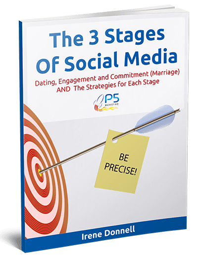 The 3 stages of social media