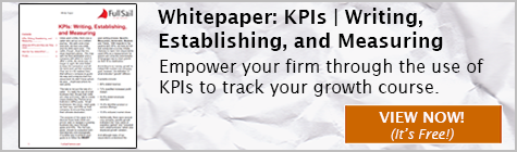 KPI, Measuring KPI, Establishing KPI