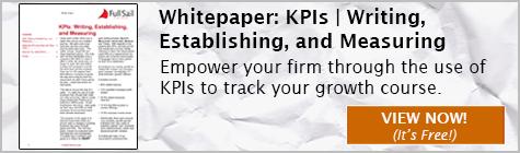 KPI, Measuring KPI, Establishing KPI