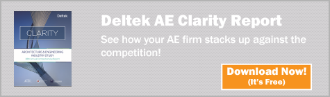 38th Deltek AE Clarity Report