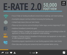 E-Rate 2.0 Slide Share