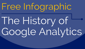 free infographic the history of google analytics