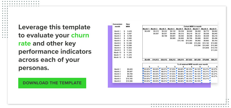 download_customer_churn_cohort_analysis_template