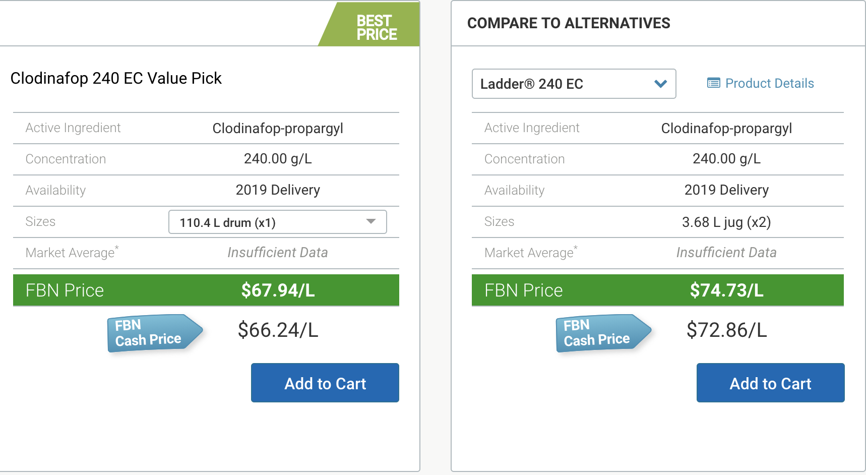 buying products online with fbn national price comparison tool