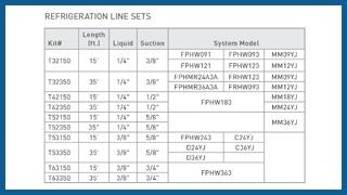 access-thumbs-dss-line-sets cta