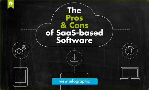 This infographic illustrates the Pros & Cons of SaaS based Software