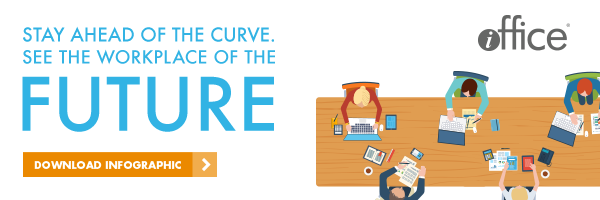 Stay ahead of the curve - see the workplace of the future