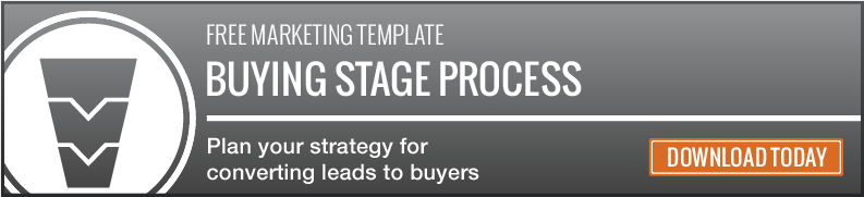 Buying Stage Process Template