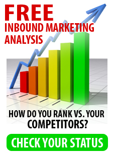 FREE Inbound Marketing  Analysis