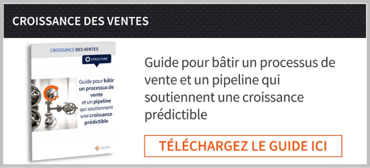 Livre blanc Bâtir le pipeline et le processus de vente pour une croissance prédictible