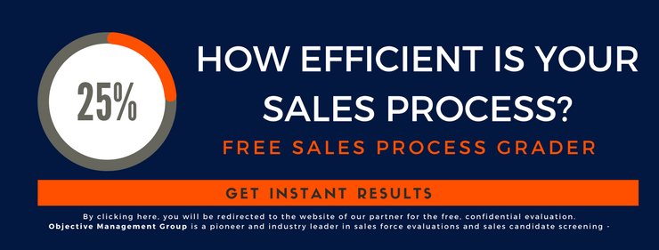 How Efficient is Your Sales Process - Get a Free, Instant Evaluation of Your Process