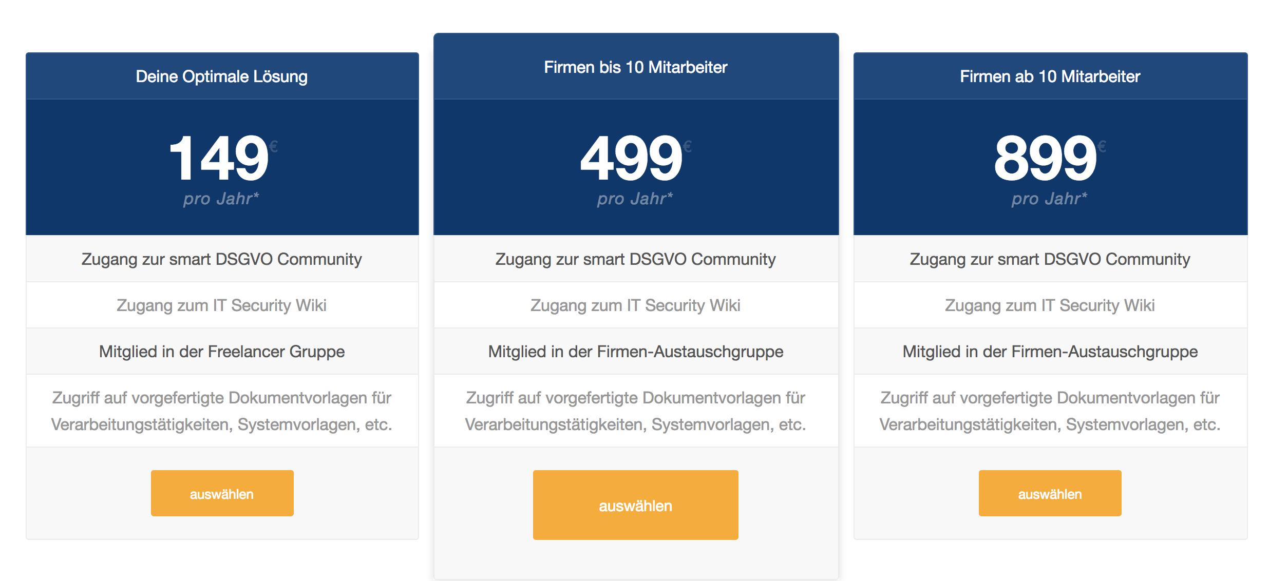 smart DSGVO - die ideale Datenschutzlösung für Freelancer und Unternehmen