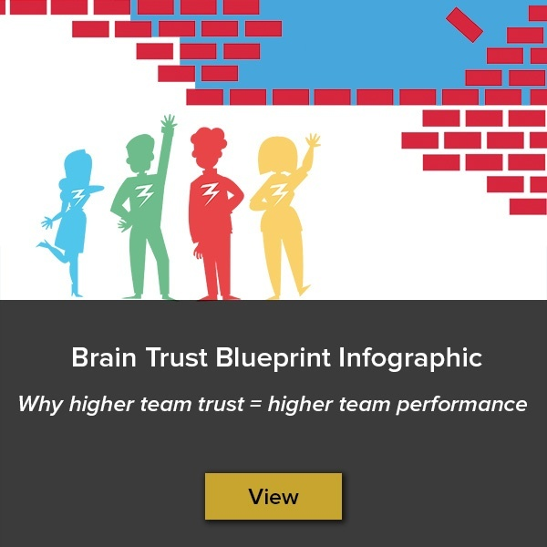 Click to see the Brain Trust Blueprint infographic