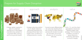 Prepare for Supply Chain Disruption