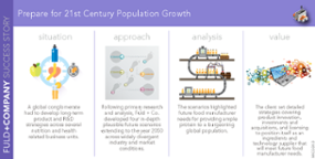 Prepare for 21st Century Population Growth